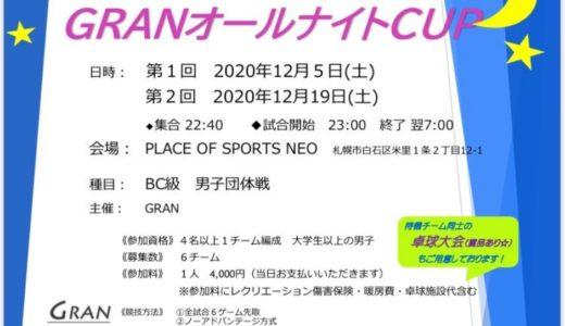 第1回・第2回GRANオールナイトCUP開催のお知らせ