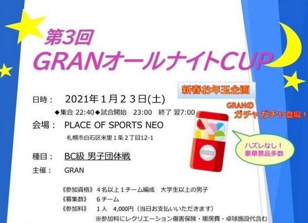 第3回GRANオールナイトCUP プレイスオブスポーツネオ 札幌テニス大会イベント