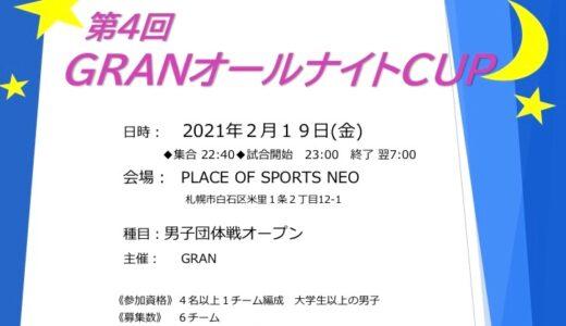第4回GRANオールナイトCUP開催のお知らせ